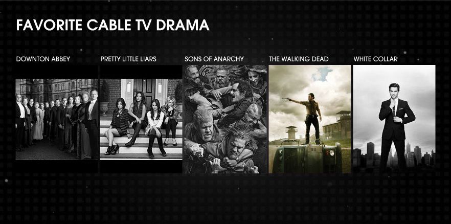 The Walking Dead indicado para 4 People's Choice Awards - VOTE AGORA!